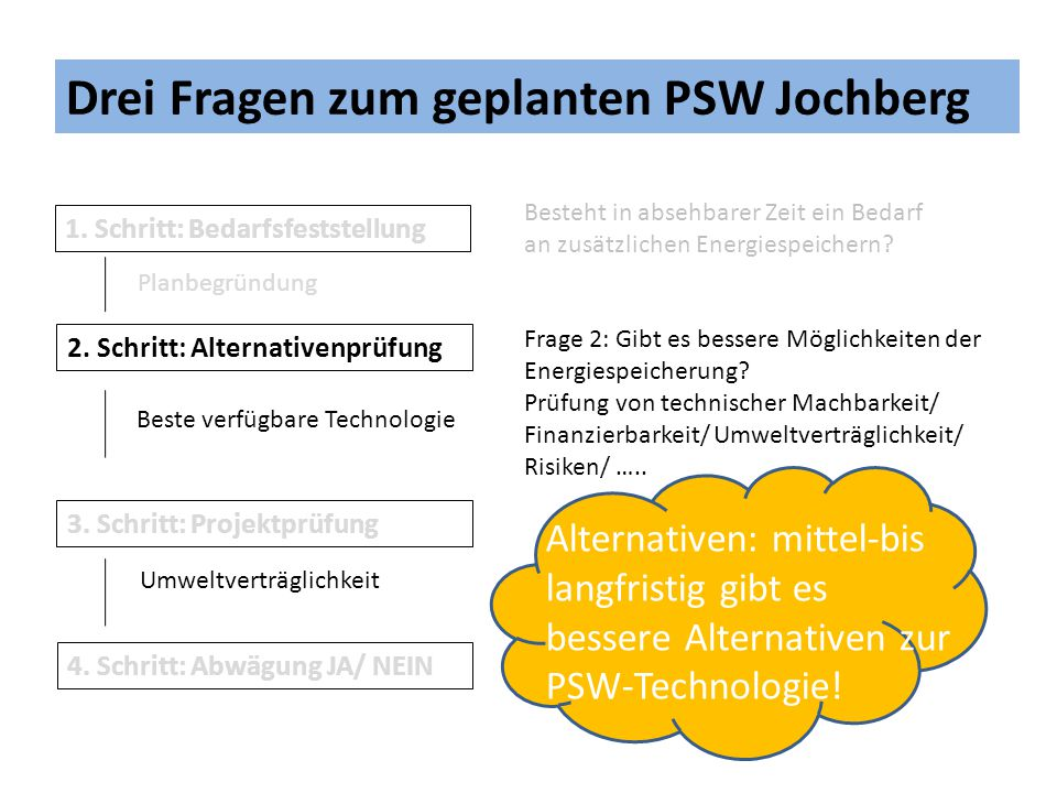 Drei Fragen zum geplanten PSW Jochberg Alternativen ab 2030 ….