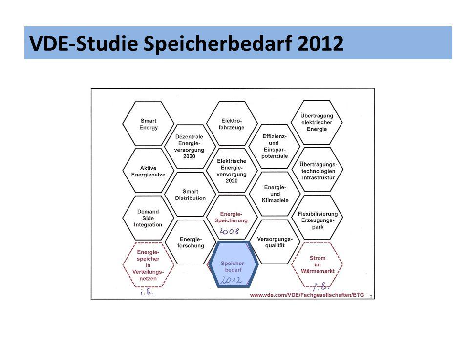 VDE-Studie Speicherbedarf 2012