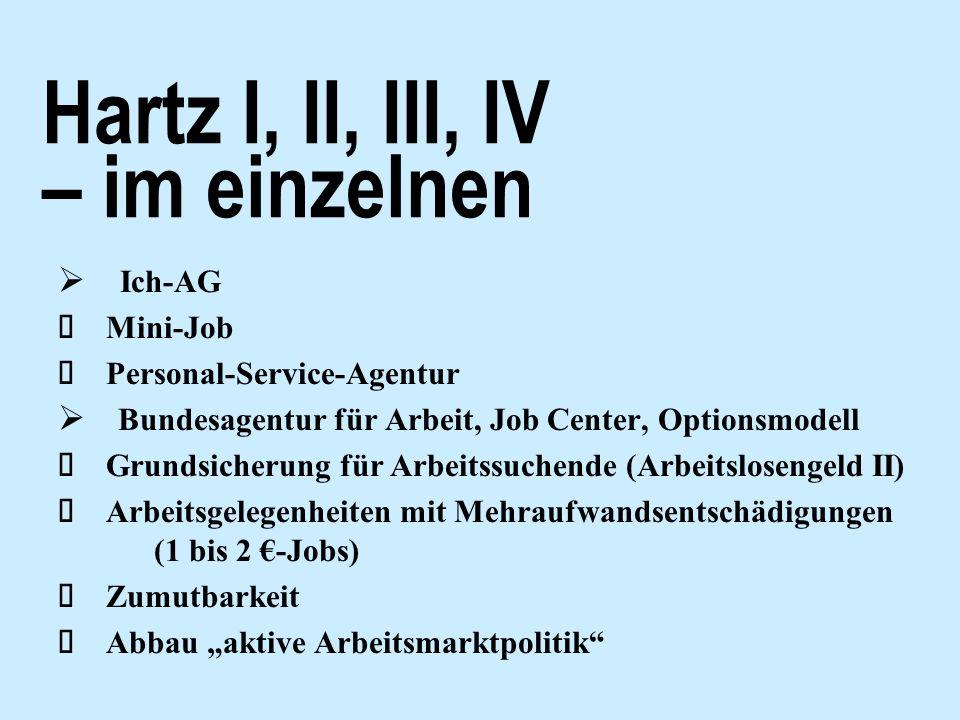 Hartz I, II, III, IV – im einzelnen