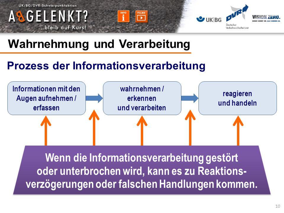 Informationen mit den Augen aufnehmen / erfassen