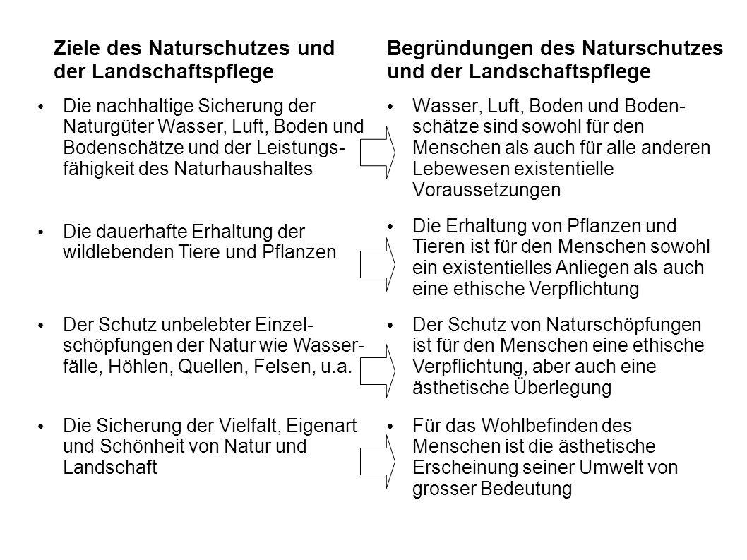 Ziele des Naturschutzes und der Landschaftspflege