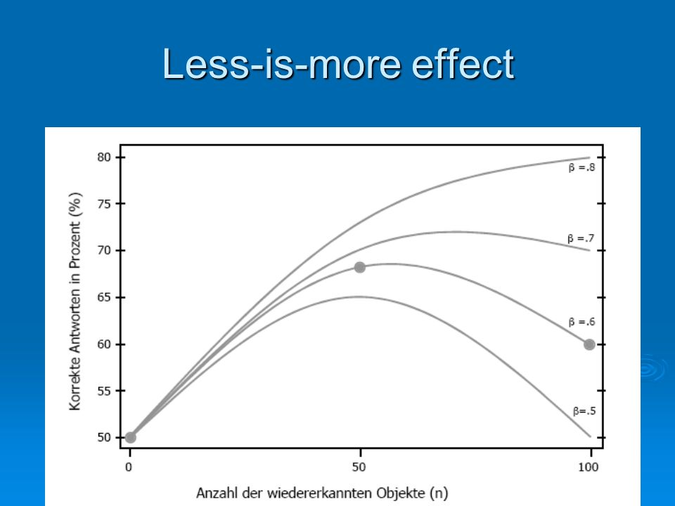 Less-is-more effect