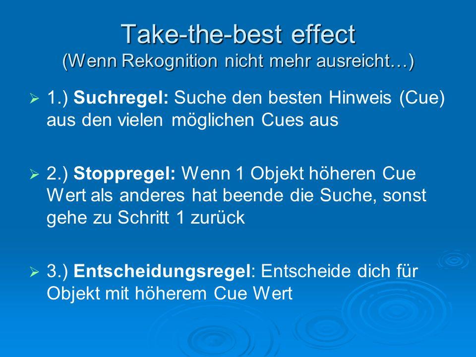 Take-the-best effect (Wenn Rekognition nicht mehr ausreicht…)