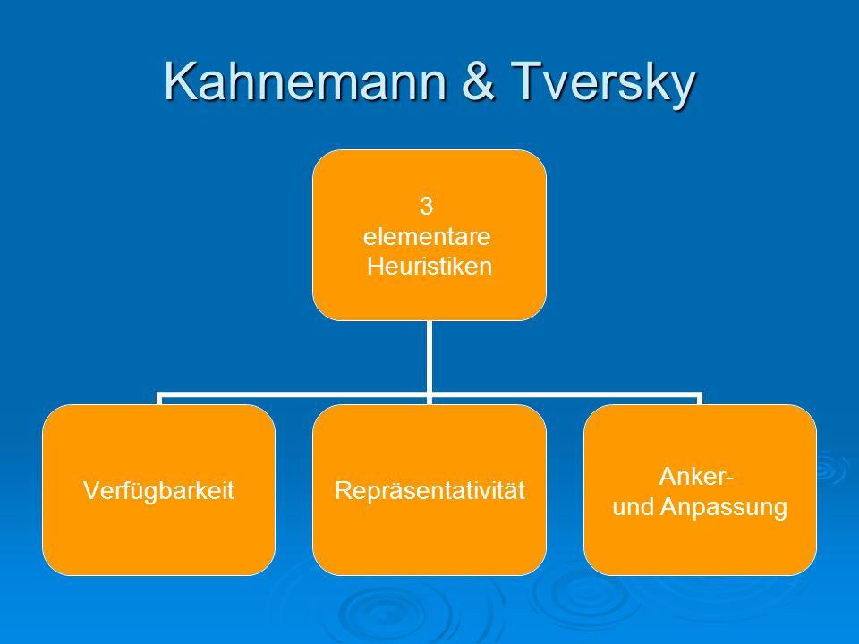 Kahnemann & Tversky