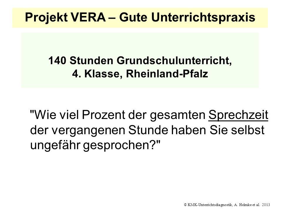 140 Stunden Grundschulunterricht, 4. Klasse, Rheinland-Pfalz