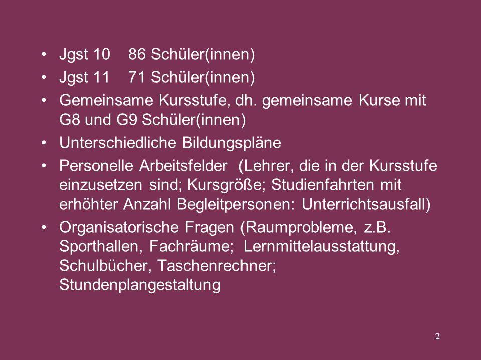 Jgst 10 86 Schüler(innen)Jgst 11 71 Schüler(innen) Gemeinsame Kursstufe, dh. gemeinsame Kurse mit G8 und G9 Schüler(innen)