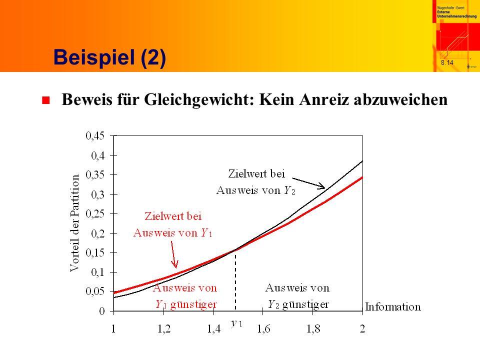 Beispiel (2) Beweis für Gleichgewicht: Kein Anreiz abzuweichen