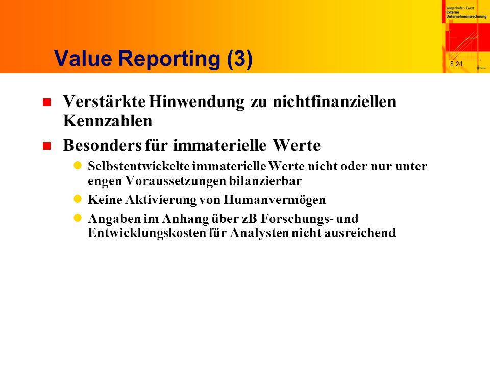 Value Reporting (3) Verstärkte Hinwendung zu nichtfinanziellen Kennzahlen. Besonders für immaterielle Werte.