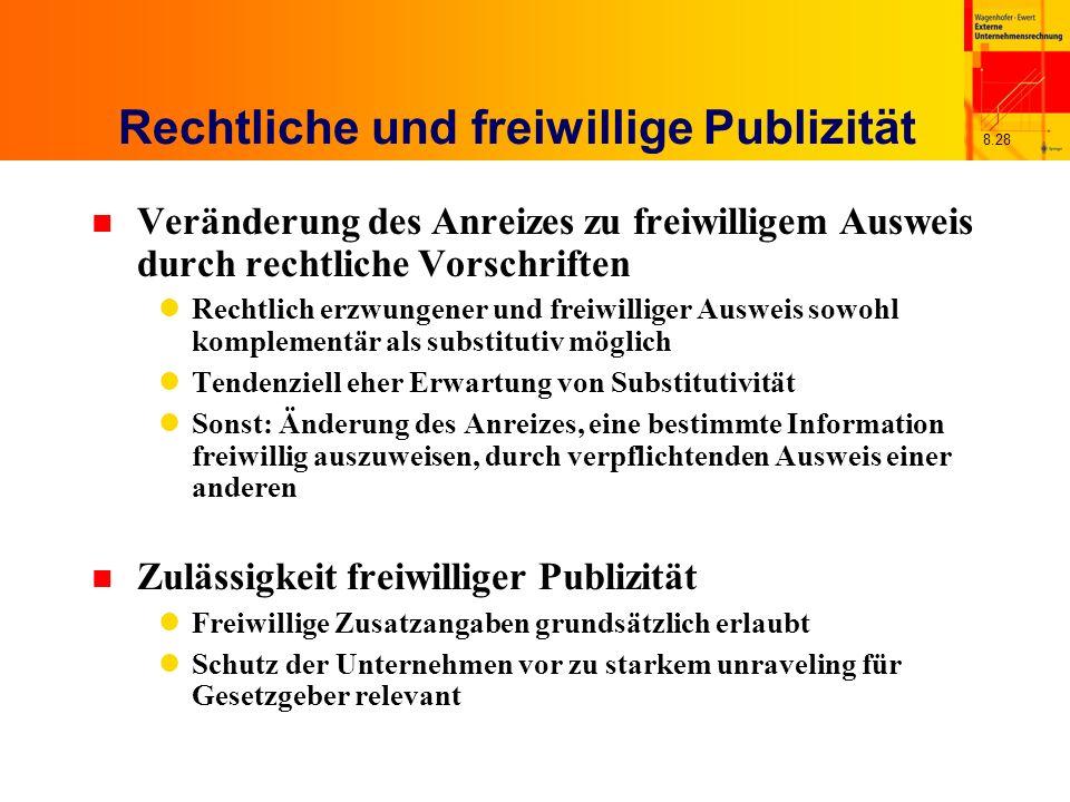 Rechtliche und freiwillige Publizität