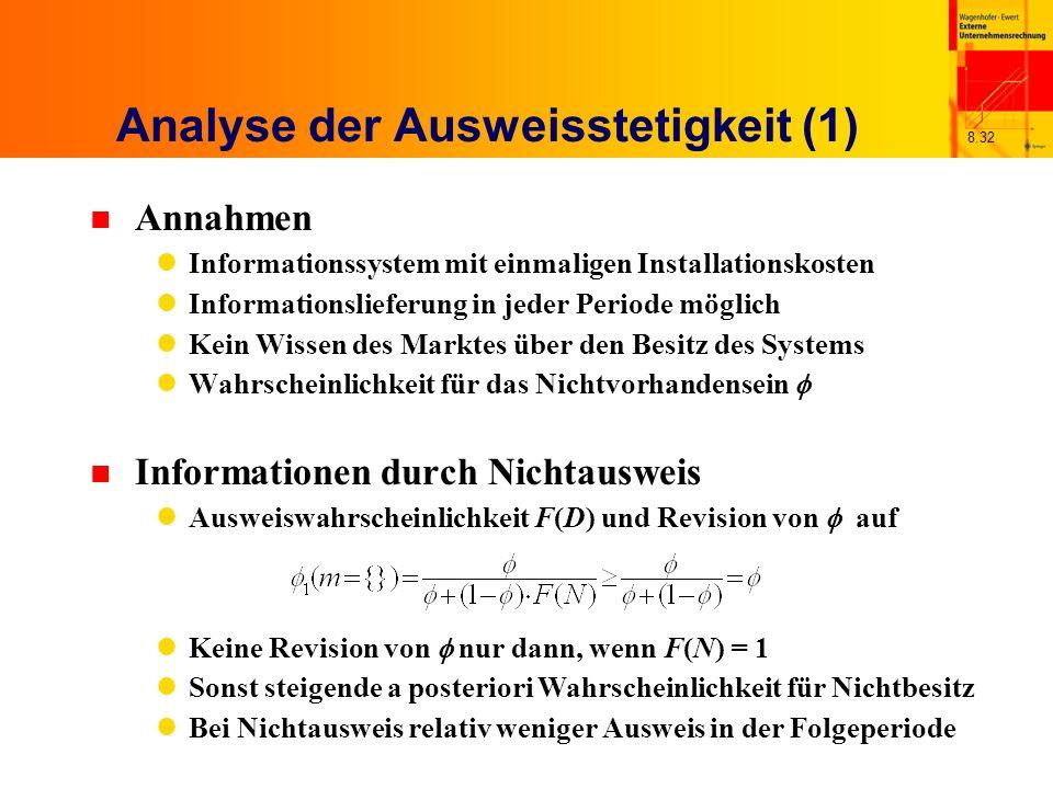 Analyse der Ausweisstetigkeit (1)