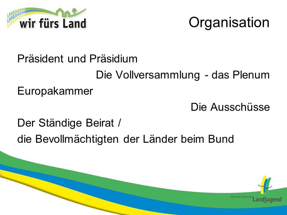 Organisation Präsident und Präsidium Die Vollversammlung - das Plenum