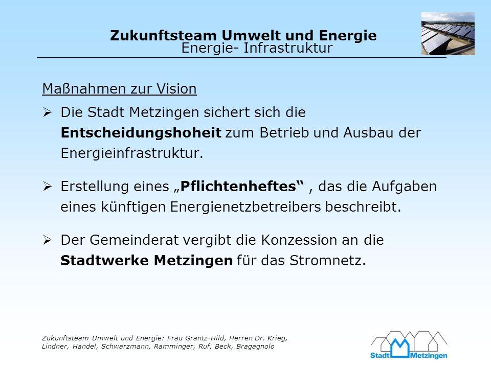 Energie- Infrastruktur