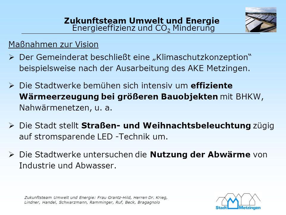 Energieeffizienz und CO2 Minderung