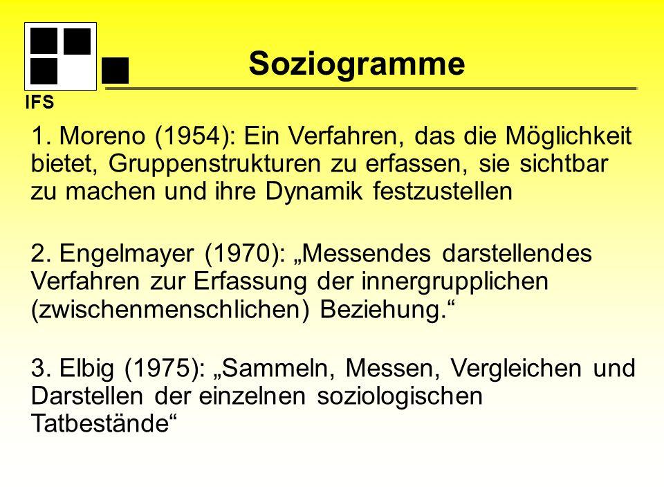 IFSSoziogramme.