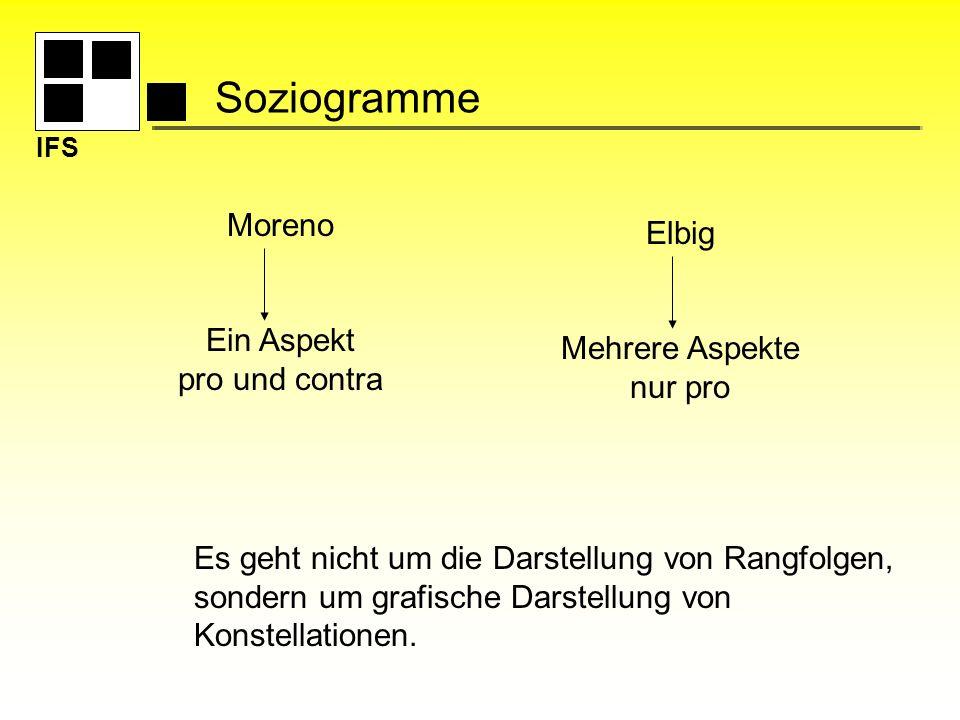 Soziogramme Moreno Elbig Ein Aspekt pro und contra