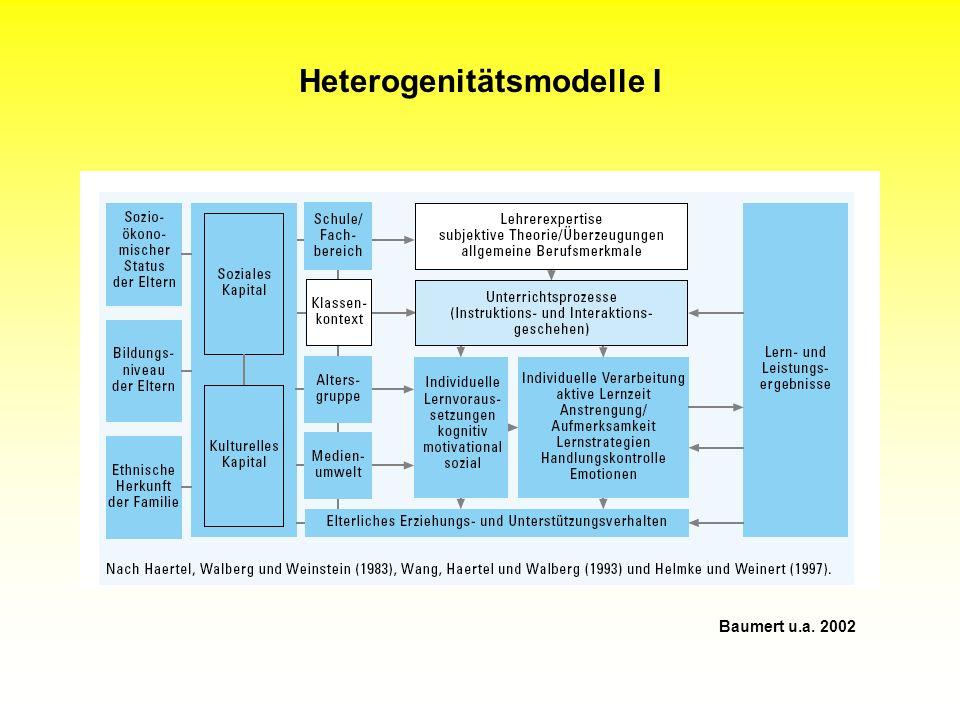 Heterogenitätsmodelle I