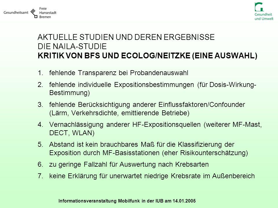 AKTUELLE STUDIEN UND DEREN ERGEBNISSE DIE NAILA-STUDIE KRITIK VON BFS UND ECOLOG/NEITZKE (EINE AUSWAHL)