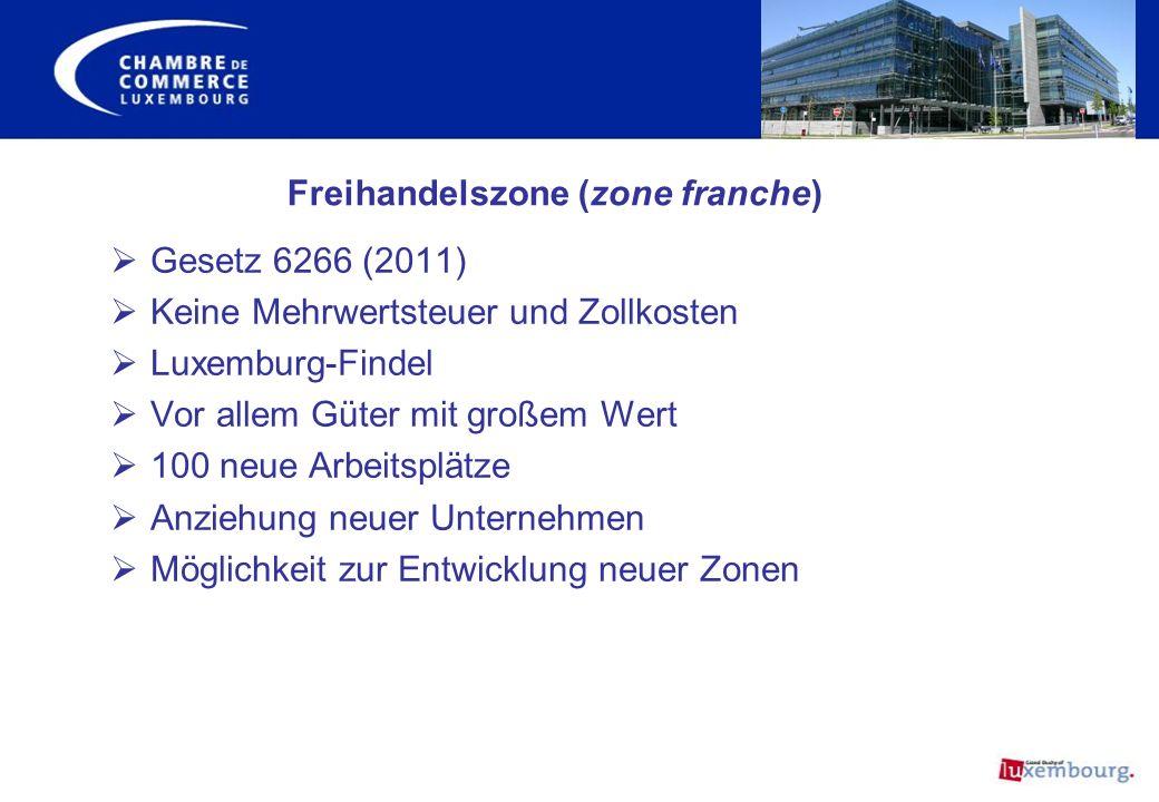 Freihandelszone (zone franche)
