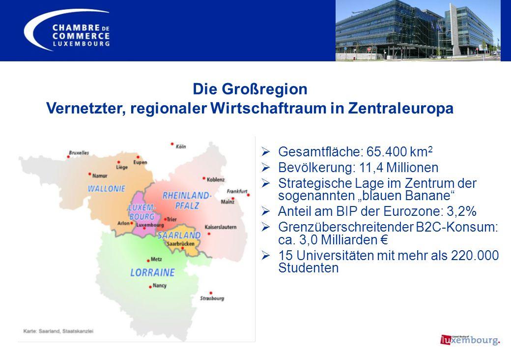 Vernetzter, regionaler Wirtschaftraum in Zentraleuropa