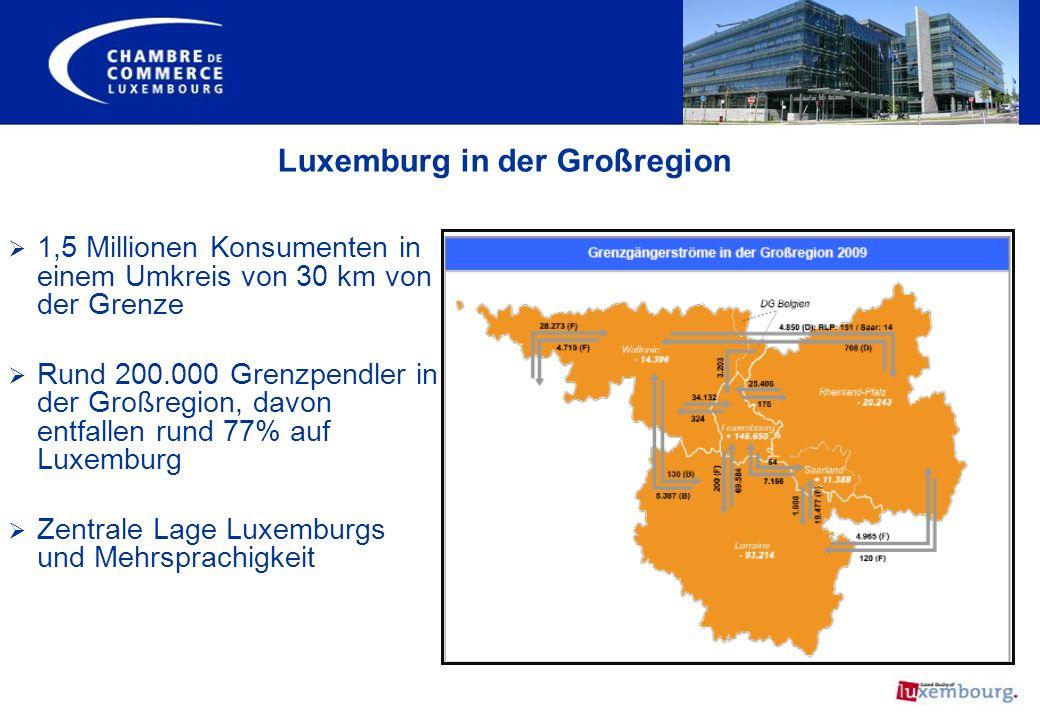Luxemburg in der Großregion