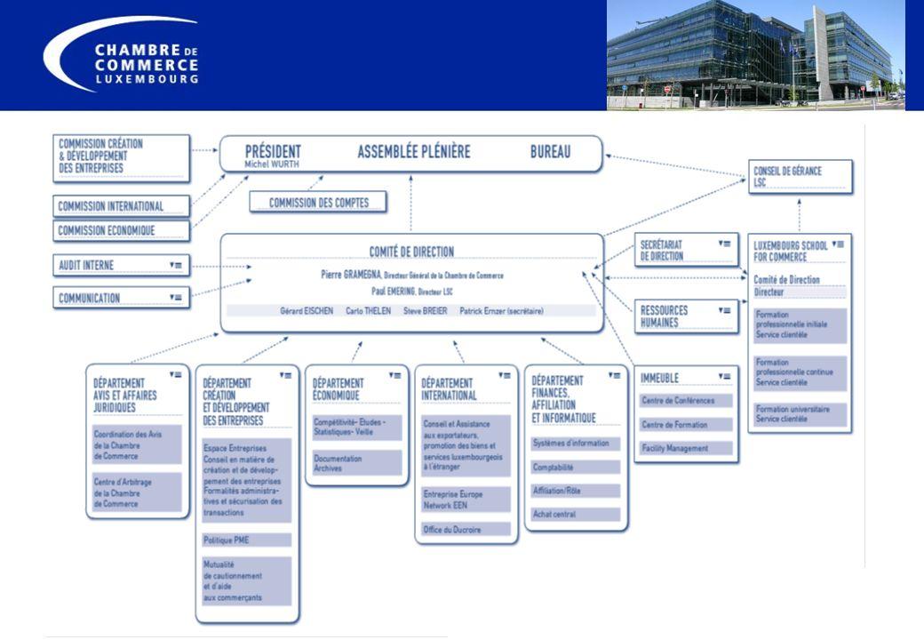 24 Assemblée plénière = Vollversammlung Commission = Ausschuss