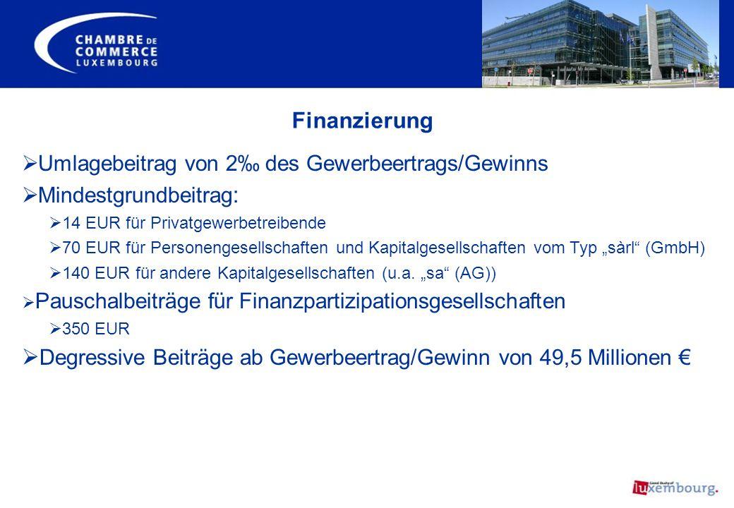 Degressive Beiträge ab Gewerbeertrag/Gewinn von 49,5 Millionen €