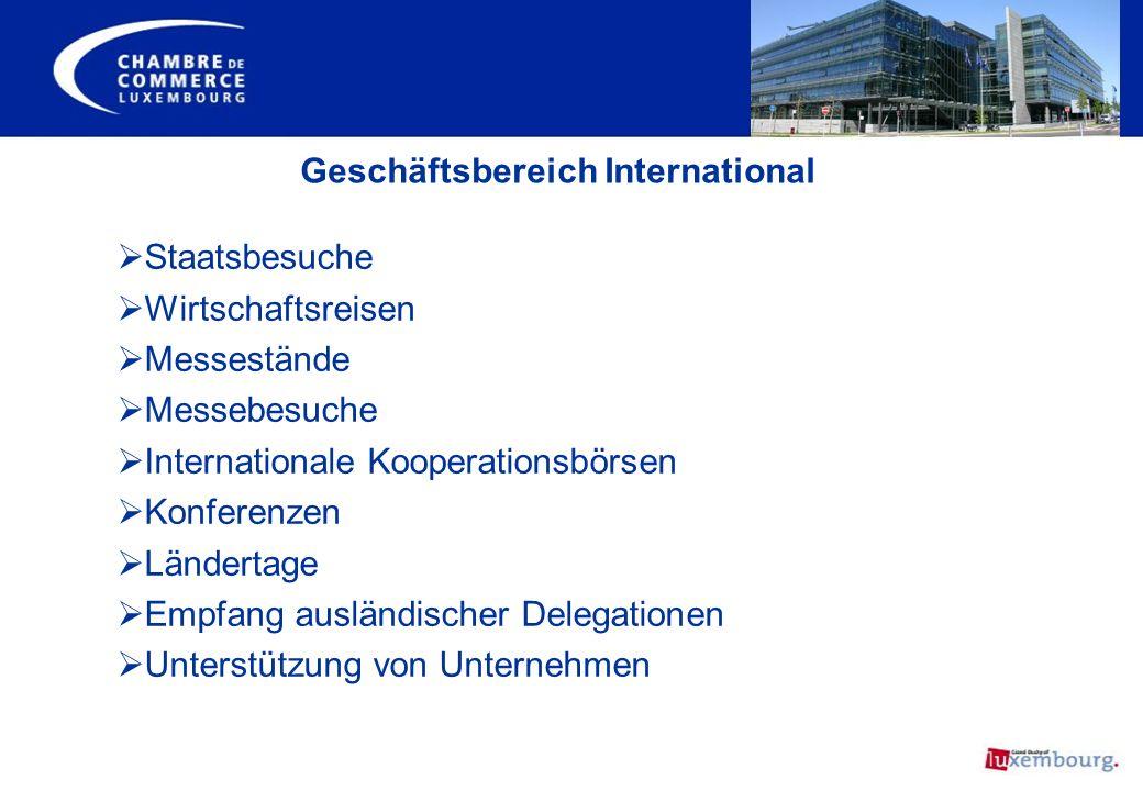 Geschäftsbereich International