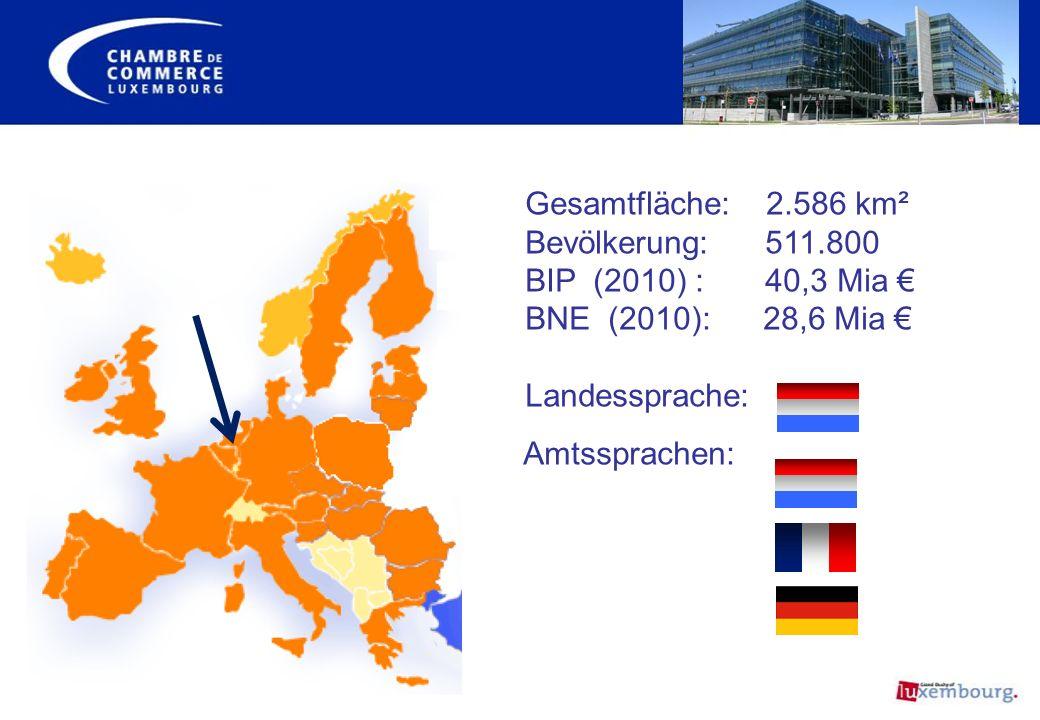Gesamtfläche: 2.586 km² Bevölkerung: 511.800. BIP (2010) : 40,3 Mia € BNE (2010): 28,6 Mia €