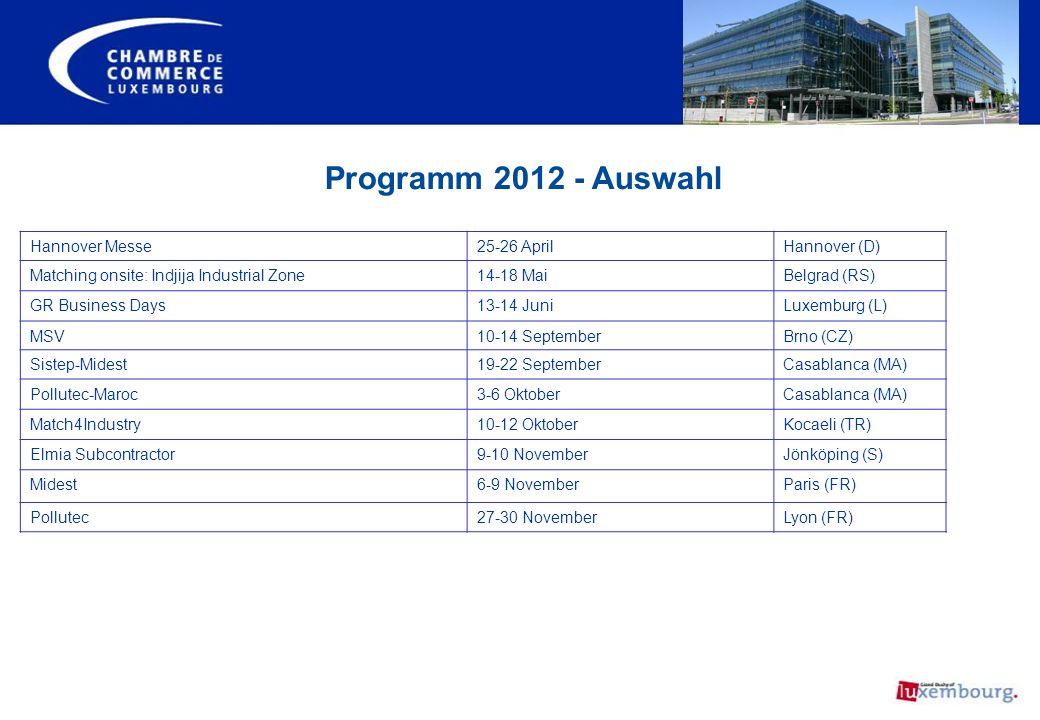 Programm 2012 - Auswahl Hannover Messe 25-26 April Hannover (D)