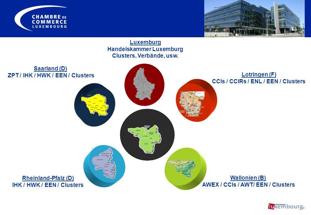 Handelskammer Luxemburg Clusters, Verbände, usw.