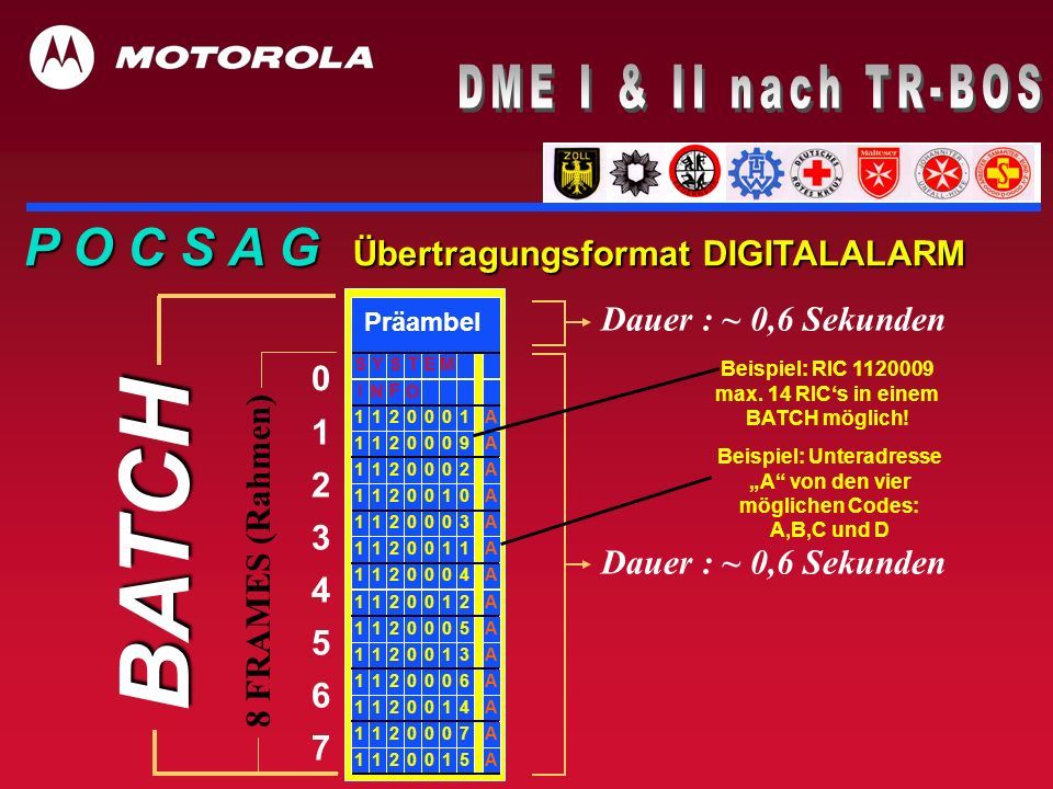 BATCH DME I & II nach TR-BOS