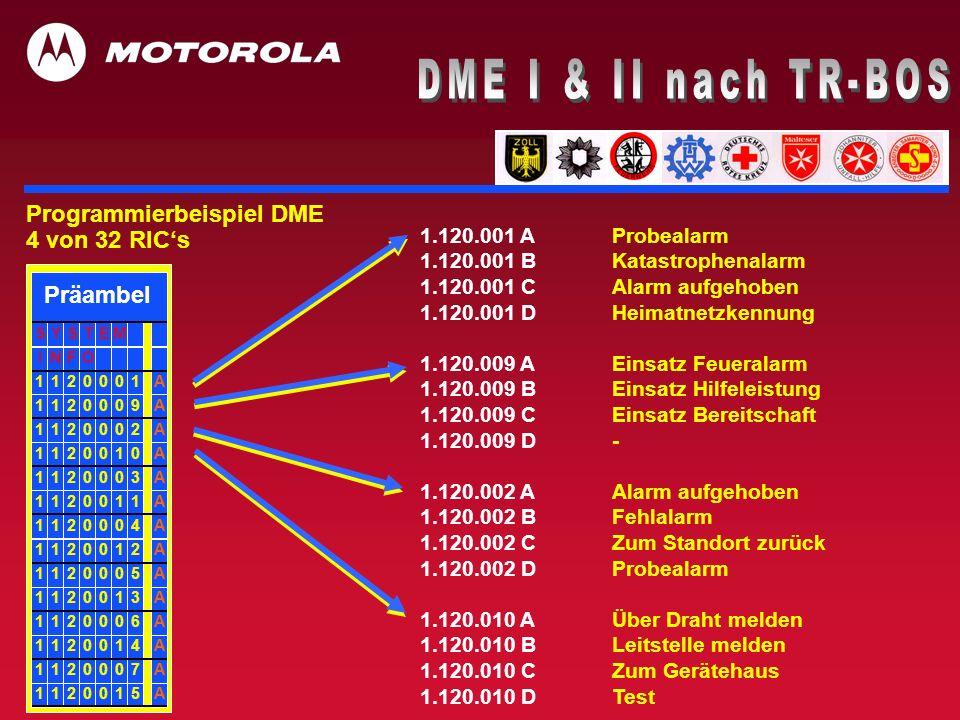 DME I & II nach TR-BOS Programmierbeispiel DME 4 von 32 RIC's Präambel