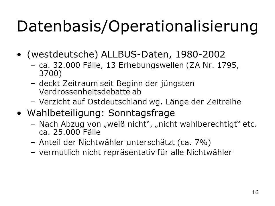 Datenbasis/Operationalisierung