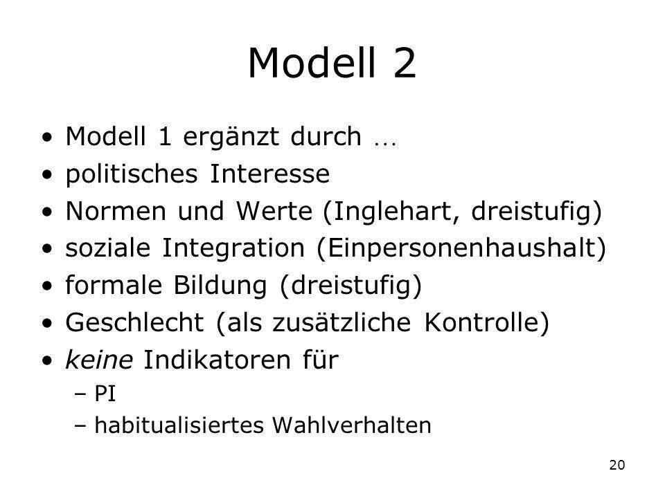 Modell 2 Modell 1 ergänzt durch  politisches Interesse