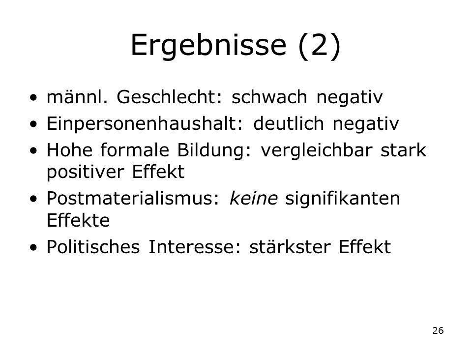 Ergebnisse (2) männl. Geschlecht: schwach negativ