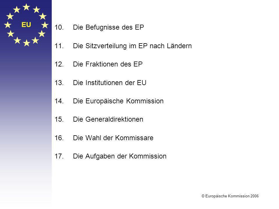 Die Sitzverteilung im EP nach Ländern Die Fraktionen des EP