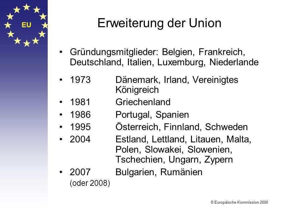 Erweiterung der UnionEU. Gründungsmitglieder: Belgien, Frankreich, Deutschland, Italien, Luxemburg, Niederlande.