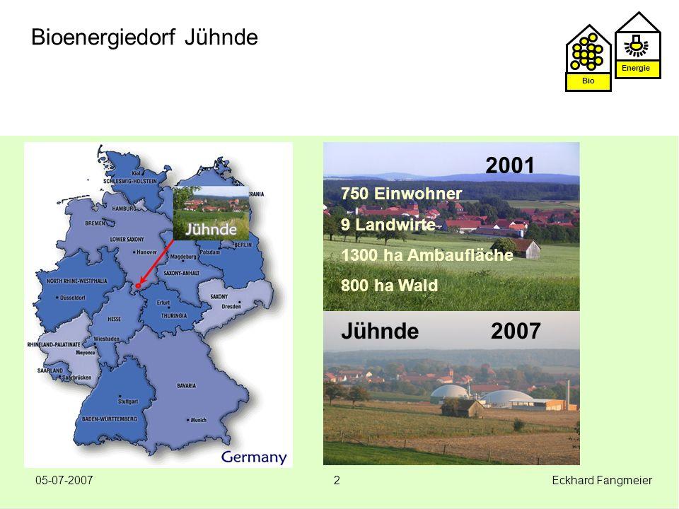2001 Jühnde 2007 750 Einwohner 9 Landwirte 1300 ha Ambaufläche