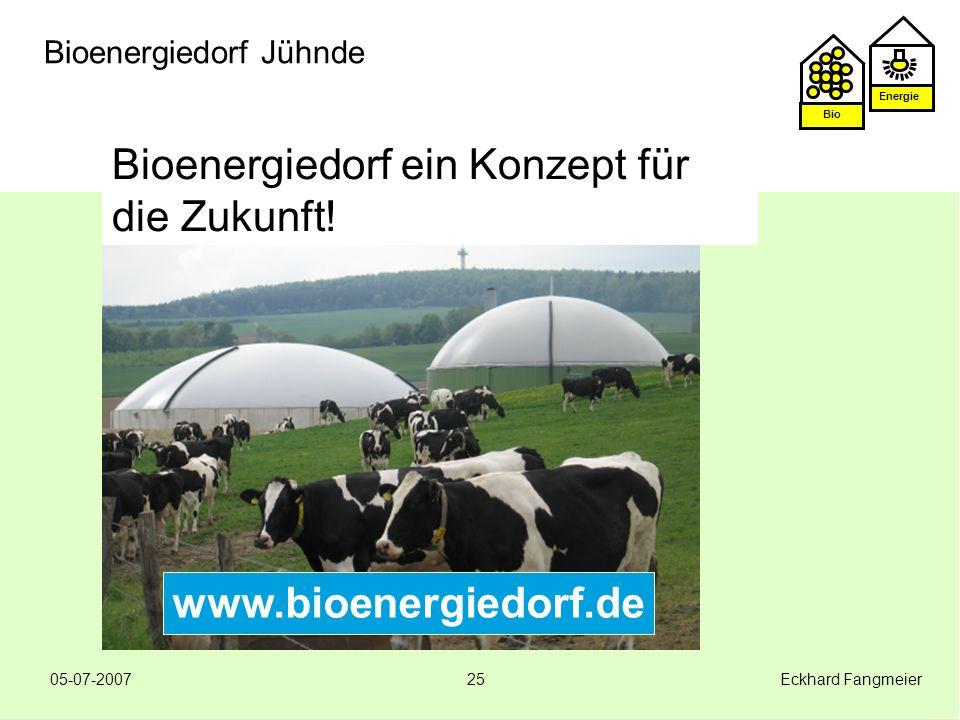Bioenergiedorf ein Konzept für die Zukunft!