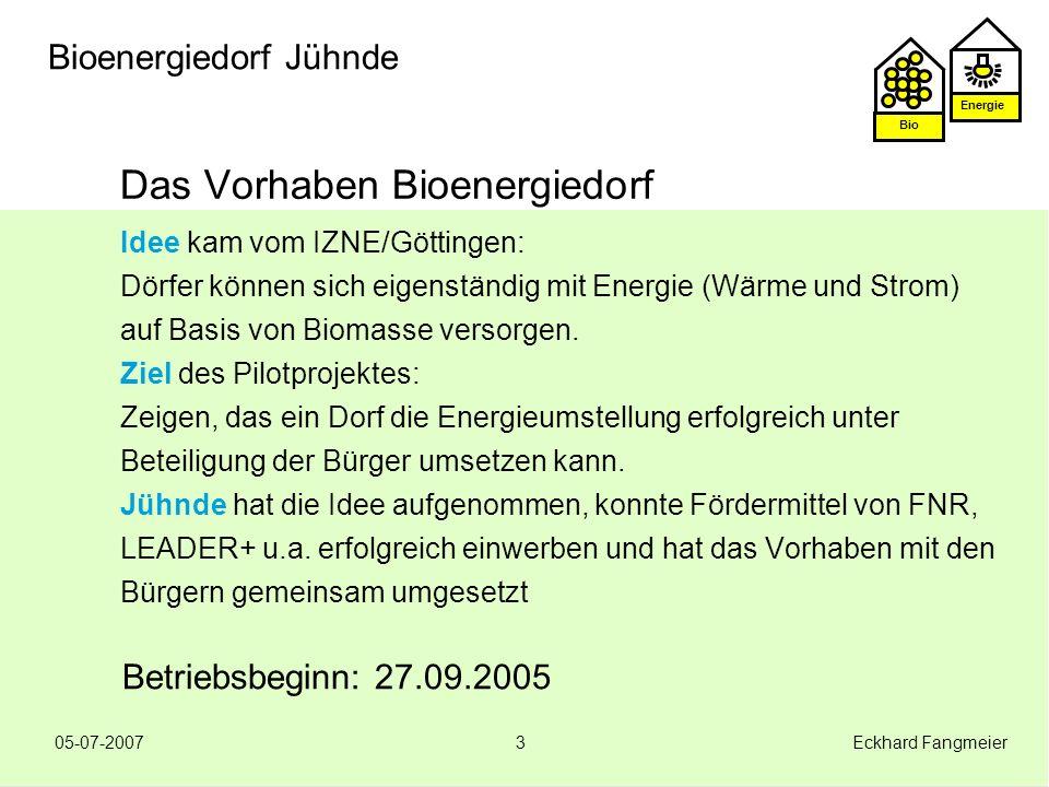 Das Vorhaben Bioenergiedorf