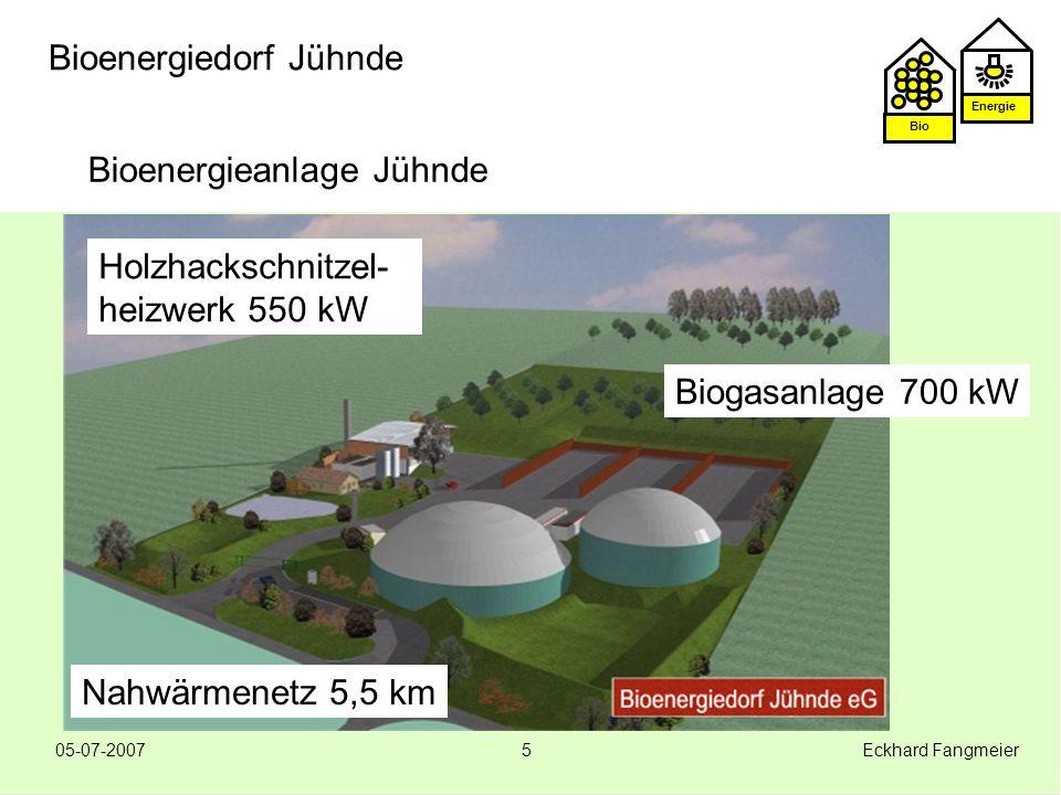 Bioenergieanlage Jühnde
