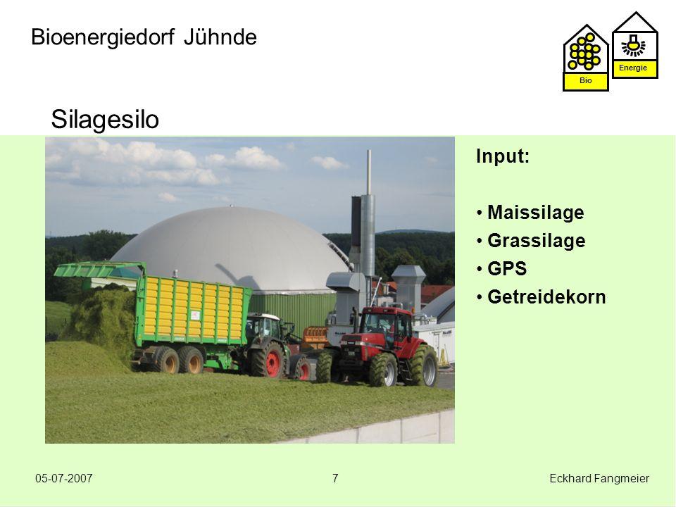 Silagesilo Input: Maissilage Grassilage GPS Getreidekorn