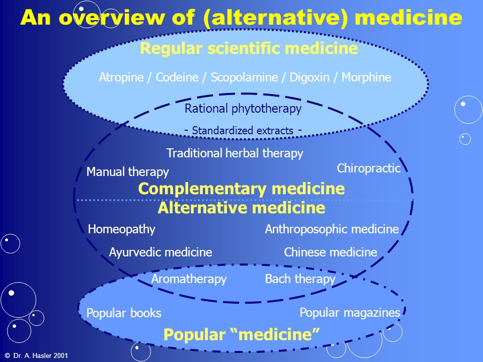 Regular scientific medicine Complementary medicine