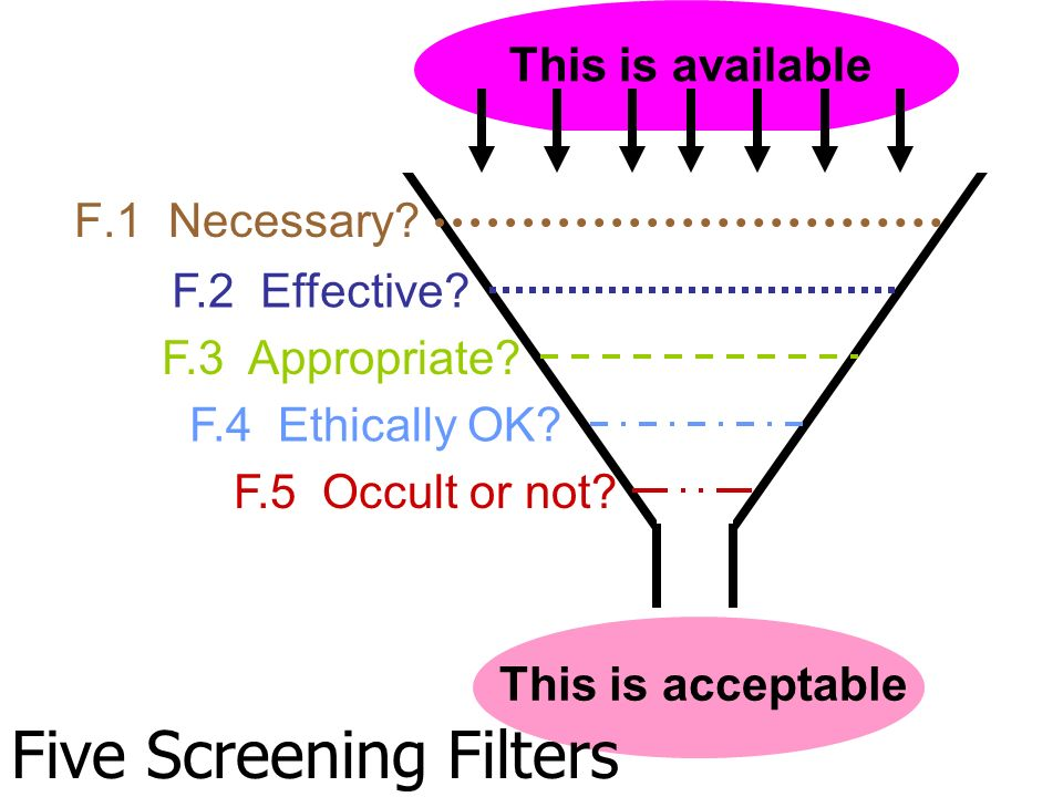 Five Screening Filters