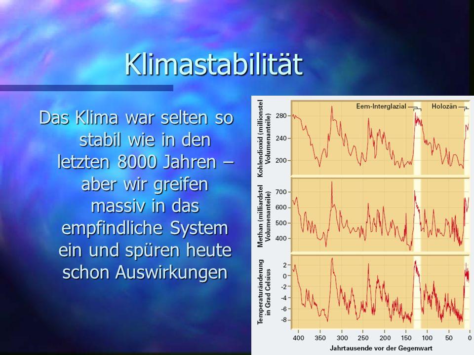 Klimastabilität