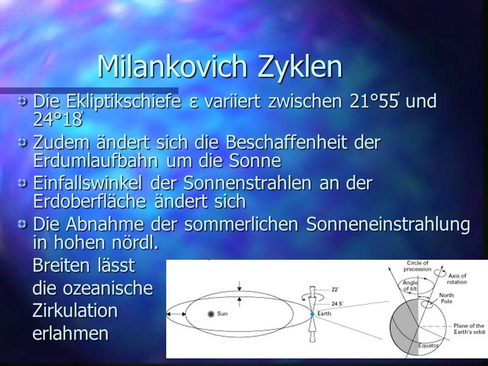 Milankovich ZyklenDie Ekliptikschiefe ε variiert zwischen 21°55̍ und 24°18̍ Zudem ändert sich die Beschaffenheit der Erdumlaufbahn um die Sonne.