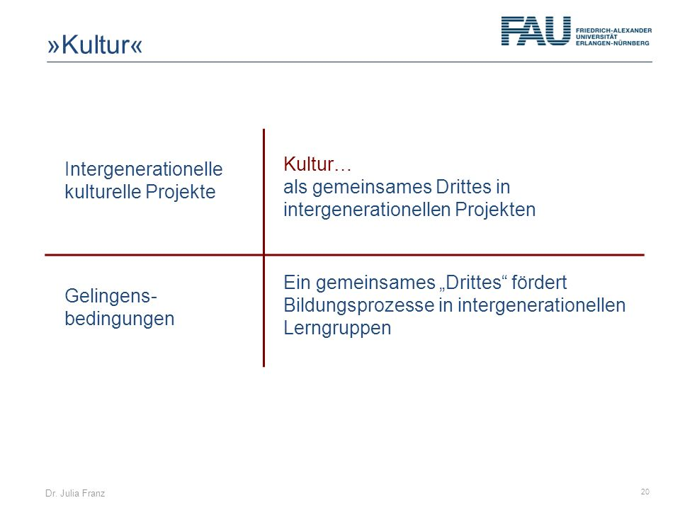 »Kultur«Intergenerationelle kulturelle Projekte.