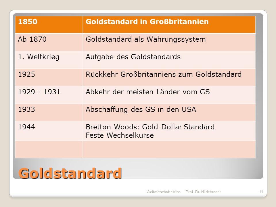 Goldstandard 1850 Goldstandard in Großbritannien Ab 1870