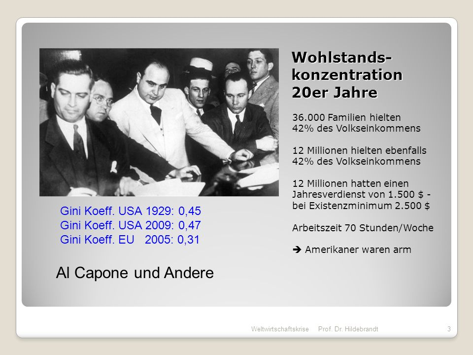 Wohlstands-konzentration 20er Jahre