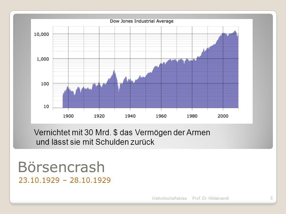 Börsencrash Vernichtet mit 30 Mrd. $ das Vermögen der Armen